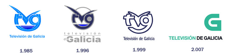 evolucion_logo_tvg