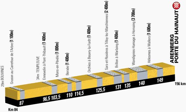 Una de las etapas de las que más se hablado el la quinta, por los tramos de pavé de la Paris-Roubaix - ©Ciclismo a Fondo