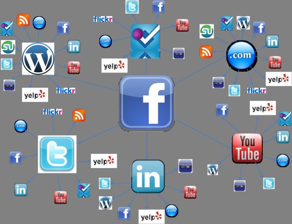Redes sociales más usadas | grupocabanach.com/