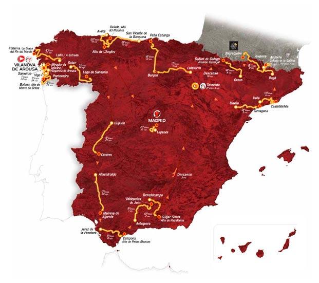 recorrido vuelta a España
