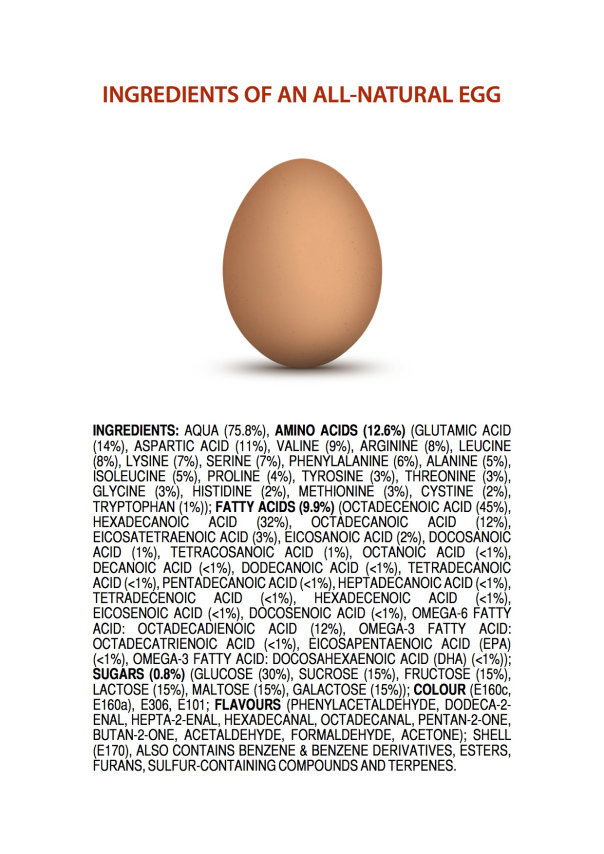 Si escribiéramos la composición de cualquier producto natural si saber qué no pensaríamos que es un producto natural | © jameskennedymonash.wordpress.com