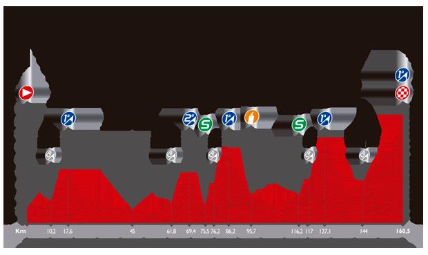 La Vuelta la nombra etapa reina. Llegará en la decimosexta jornada y por fin vemos un buen encadenamiento de puertos - ©La Vuelta
