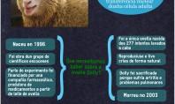 Historia da ciencia (II): a ovella Dolly