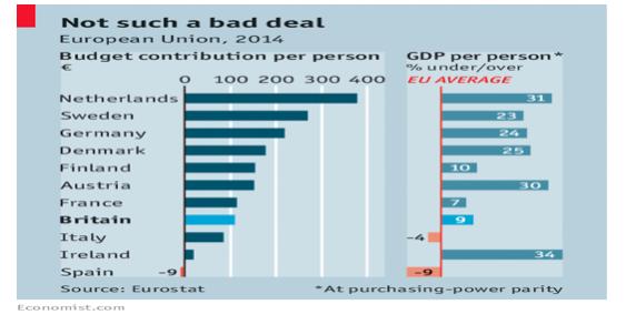 | © The Economist