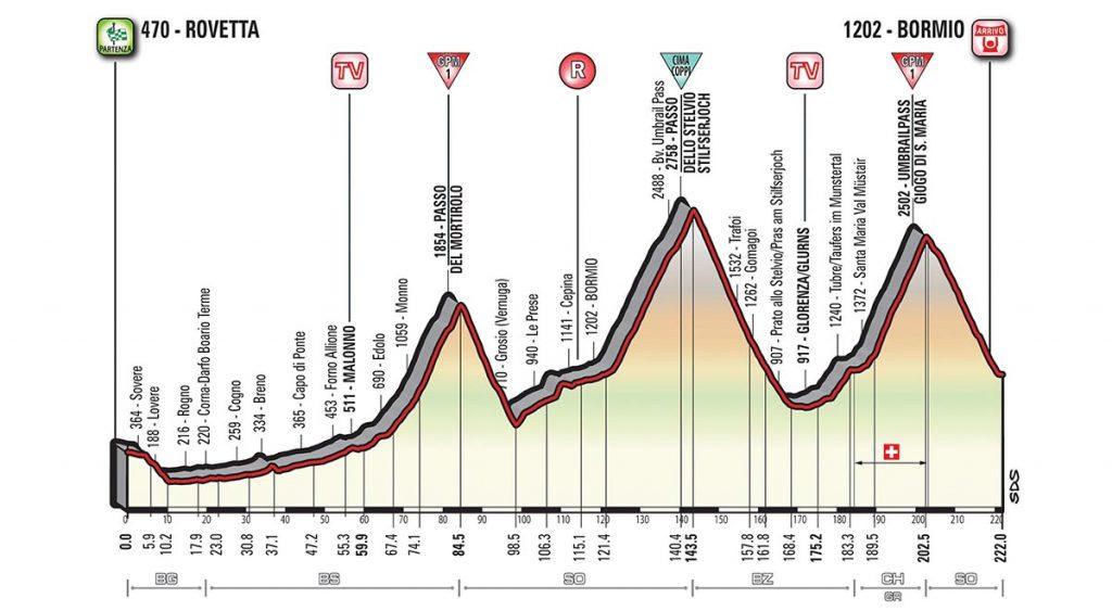 La decimosexta jornada es considerada la etapa reina de la carrera. Y llegará además tras el último día de descanso - ©Giro de Italia